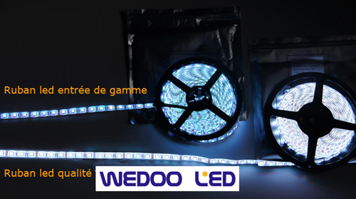 Comparison of Wedoo Led strips and Standard Ribbons